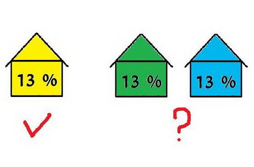 Ответ на вопрос «сколько раз можно получить налоговый вычет за покупку квартиры» зависит от даты приобретения квартиры