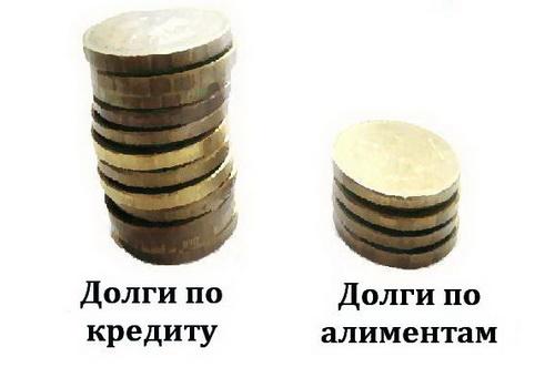 Что будет погашаться в первую очередь: долги по алиментам или кредитам?