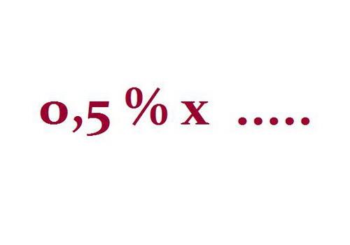 Размер неустойки за нарушение срока передачи предварительно оплаченного товара составляет 0,5 % и ограничен суммой предварительной оплаты товара