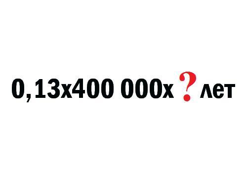 ИИС: сколько раз можно получить налоговый вычет